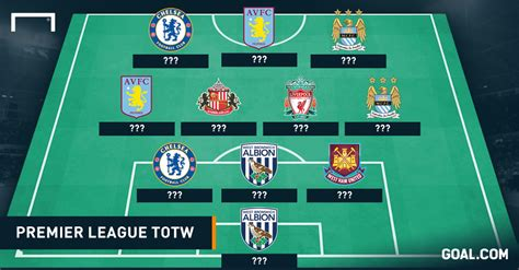 epl goal of the week premier league team of the week may 4 goal com