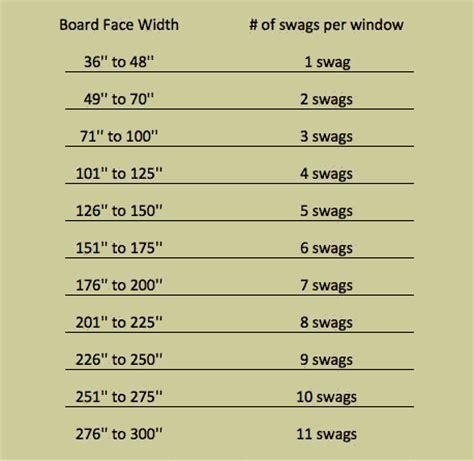 curtain size calculator swag size charts