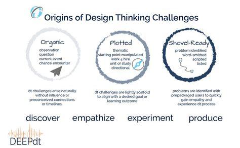 design thinking challenges 938 best design thinking service design and innovation