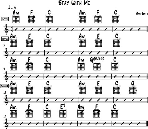 stay with me guitar tutorial stay with me chords for beginner guitar sam smith