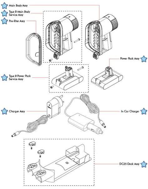 dyson dc parts diagram