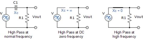 why capacitor filter is not suitable for variable loads capacitive reactance the reactance of capacitors