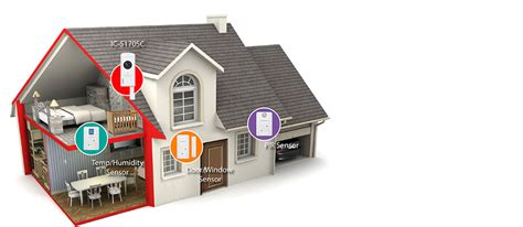edimax smart home connect kit the ideal smart home