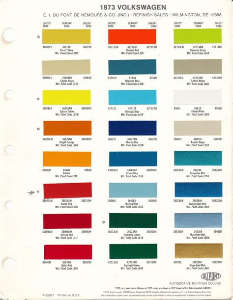 dupont new paint colors autos post
