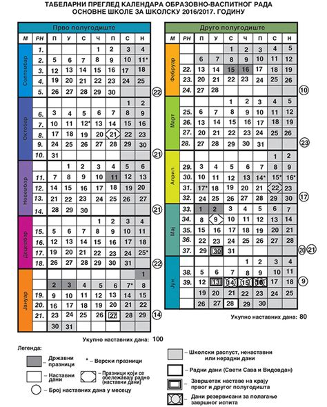 Poland Kalendar 2018 Kalendar Za 2018 Srbija 28 Images Kalendar 2017 Srbija