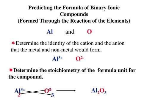 predicting formulas of ionic compounds ppt the nomenclature of binary compounds powerpoint