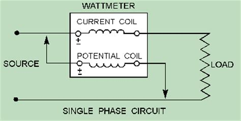 tech connecting voltmeter ammeter and wattmeter in