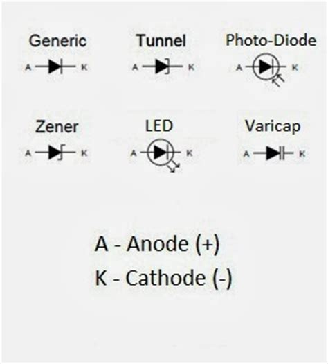 tunnel diode explain all about diodes electronic computer