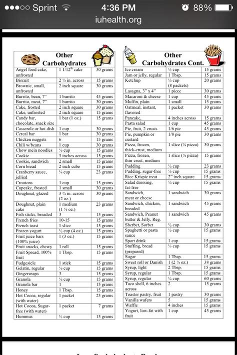 carbohydrates chart carbs chart food data chart carbohydrate ayucar
