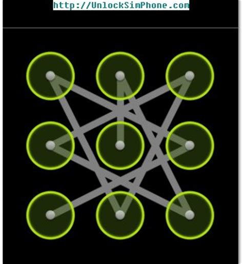 pattern unlock mobile bypass screen pattern reset a pattern screen pattern