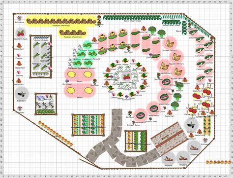 How To Plan A Garden Layout For Vegetable Planning A Vegetable Garden Layout Plans And Spacing With Raised Bed Foot Steep And Bench Area
