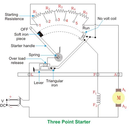 point to diagram 3 point starter working principle and construction of