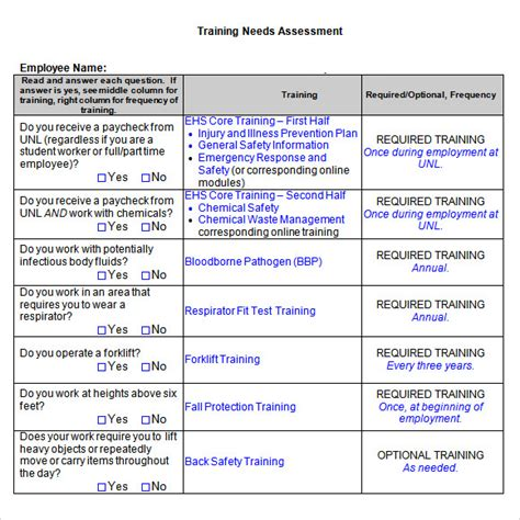 training needs assessment 13 download free documents in
