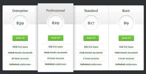 pricing table template word top 5 free best pricing tables plugins