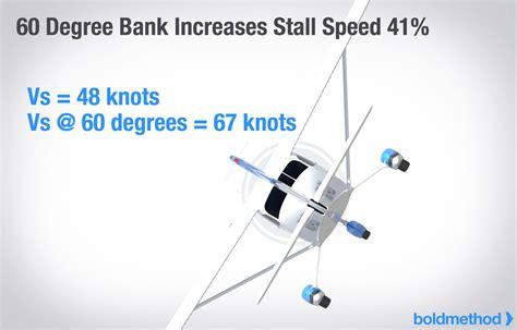 deg bank banking 和高度的關係 為什麼邊轉彎總要邊帶桿 flight taiwan