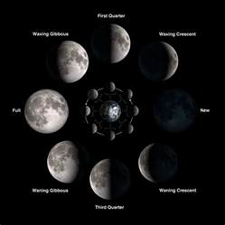 moon phase moon phases chart search results calendar 2015
