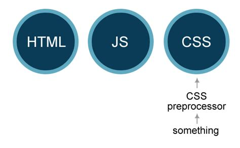 20 adding javascript and css via layout xml csdn write your css with javascript