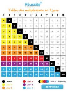 les table de multiplication de 1 a 12 comment apprendre la table de multiplication de 6