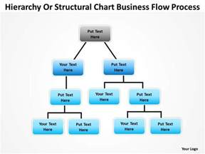 business flow chart template skillfully designed corporate slides showing organization conceptdraw samples business processes flow charts