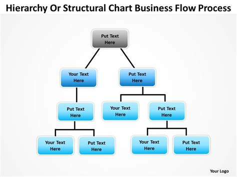 business process flow chart template skillfully designed corporate slides showing organization