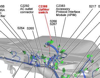 2003 suburban ke module wiring diagram 2003 suburban vapor