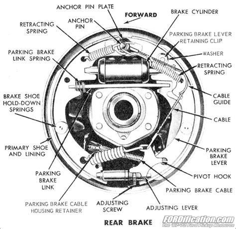 rear drum brake diagram ford rear drum brake diagram pictures to pin on