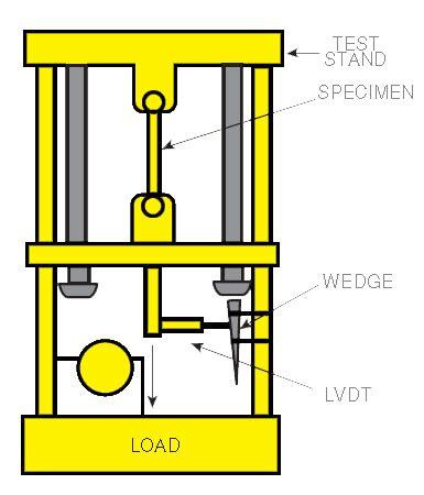 ide to usb wiring schematics usb hub schematic wiring