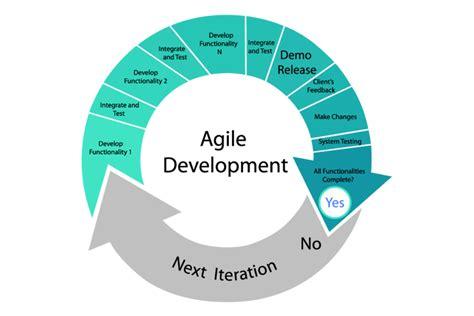 theme definition agile features icescrum