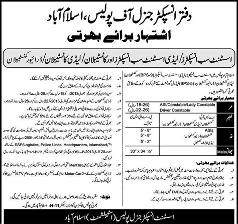 Mba In Pakistan Salary by Islamabad Assistant Sub Inspector And Constable