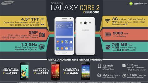 Fast Facts about Samsung Galaxy Core 2