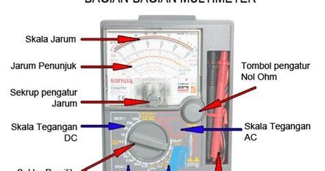 Avometer Yang Kecil Ilmu Adalah Jendela Dunia Pengukuran Dengan Avometer