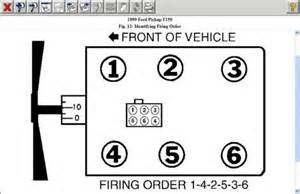 firing order for 4 2 v6 ford f150 autos post