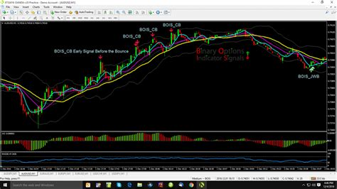 mt4 binary options trading signals indicator software