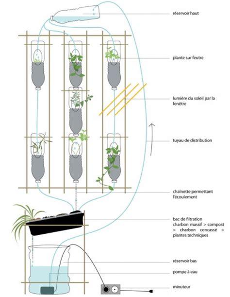 vertical garden section prototype for a vertical hydroponic garden r urban english