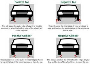 Car Tire Alignment Problem Wheel Alignment From Fastfit Station Milton Keynes