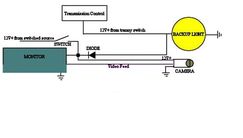 pyle in dash wiring diagram wiring diagrams wiring diagrams