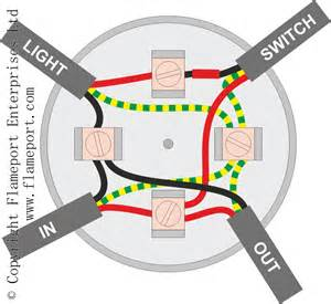 lighting circuits using junction boxes