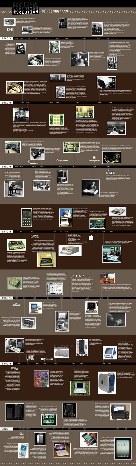 Samsung Vaccum Top 11 Computer Infographics Infographics Graphs Net