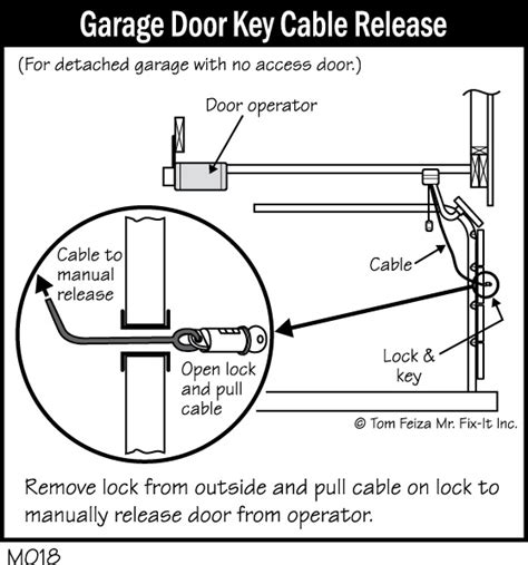 Garage Door Release Miscellaneous Home Systems Data Inc
