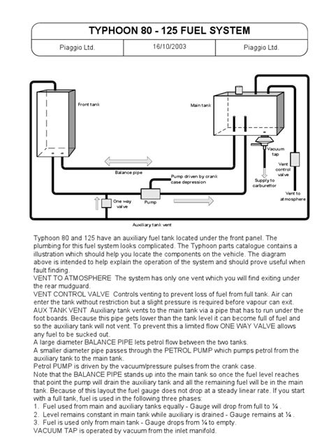 vespa gt200 wiring diagram ignition vespa clock wiring