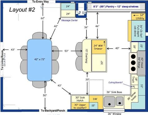 kitchen layout clearances pinterest the world s catalog of ideas