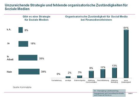 soziale banken strategie und organisation sozialer medien in banken 187 der