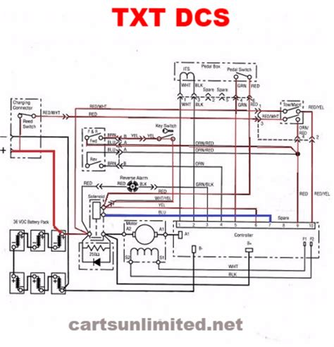 1997 36 volt ezgo dc s golf cart wiring diagram