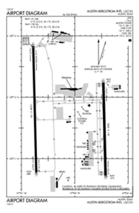 kaus airport diagram kaus bergstrom intl iflightplanner