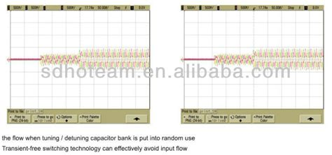 calculate capacitor bank kvar calculation of capacitor 28 images calculation of kvar ac power capacitor power factor