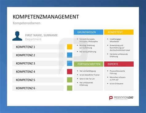 Template Vorlage Powerpoint 36 best images about kompetenzmanagement powerpoint on