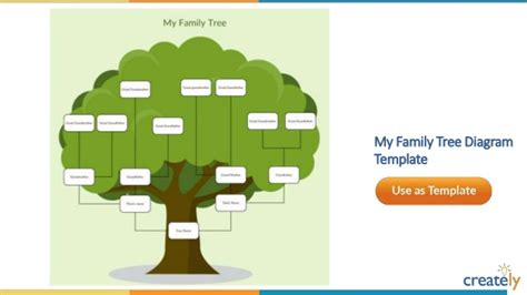 drawing a family tree template family tree diagram templates by creately