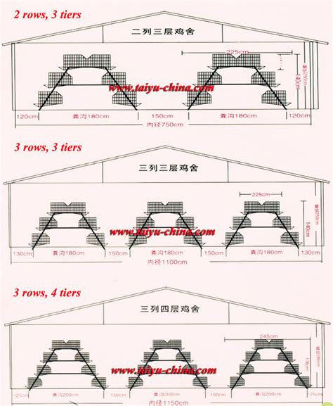 layout plan for chicken farm taiyu poultry farm design layout in the philippines buy
