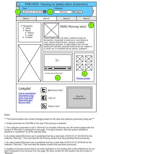 drupal approval workflow registration workflow diagram drupal groups integration