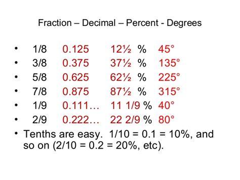 aec illuminazione listino prezzi decimal separator wowkeyword
